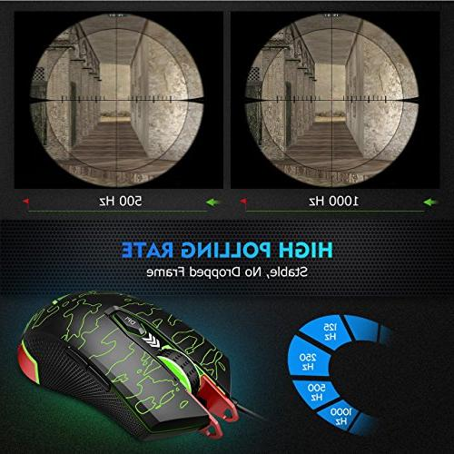 VicTsing Mouse Wired Mouse, High Optical with 6 Buttons, & RGB for Laptop, Blue